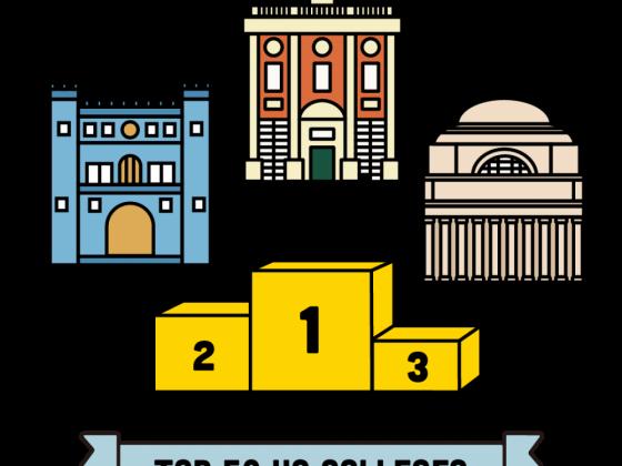 Do College Rankings Matter